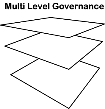 Multilevel Governance Workshop 4: Transnational Governmentality in South East Europe